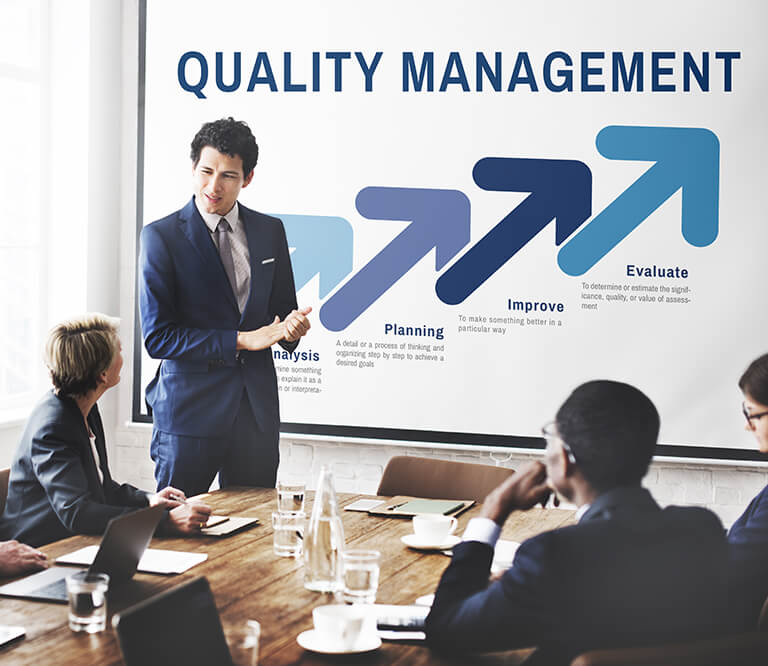 What is the ISO 9001 Quality Management System – QMS?